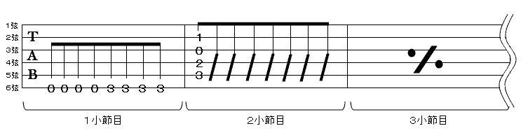 ギター 初心者 楽譜